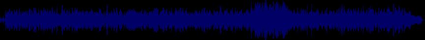 waveform of track #10264
