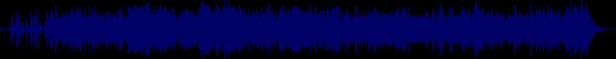 waveform of track #10271