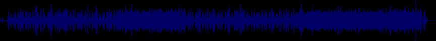 waveform of track #10277