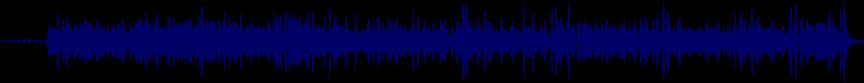 waveform of track #10279