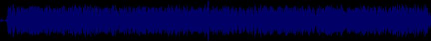 waveform of track #10286