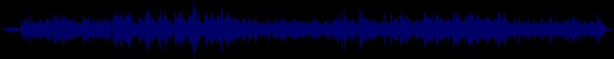 waveform of track #10291