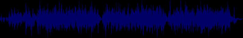 waveform of track #102038