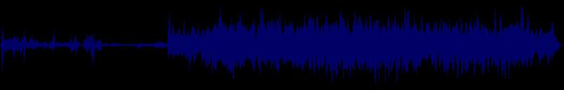 waveform of track #102088