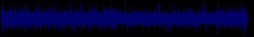waveform of track #102588