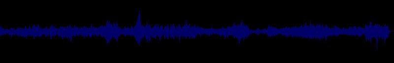 waveform of track #102712