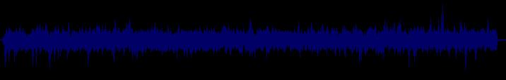 waveform of track #102920