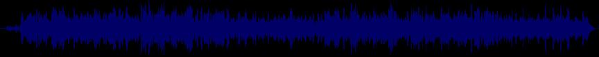 waveform of track #10304