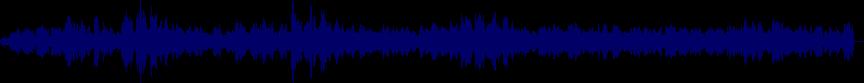 waveform of track #10323