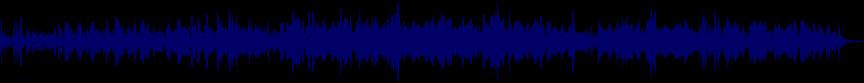 waveform of track #10333