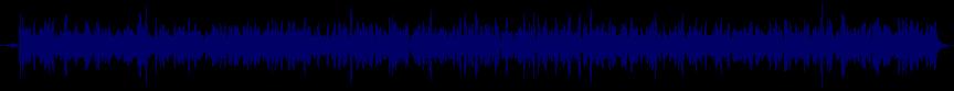 waveform of track #10336