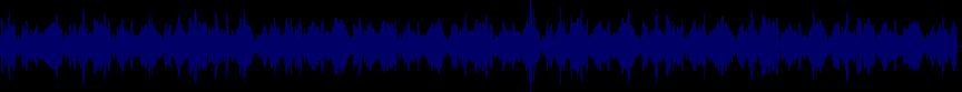 waveform of track #10338