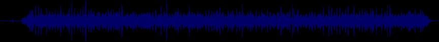 waveform of track #10349