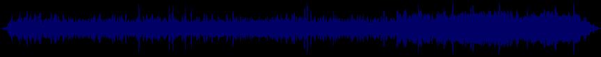 waveform of track #10353