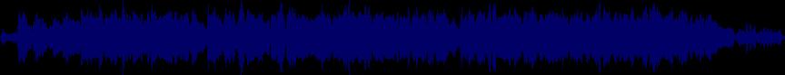 waveform of track #10358