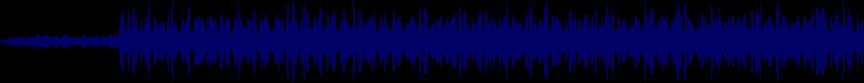 waveform of track #10366