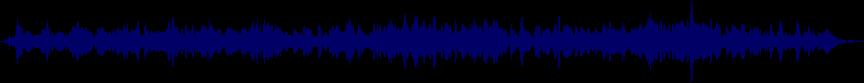waveform of track #10370