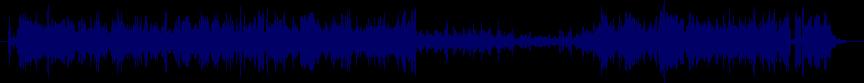 waveform of track #10381