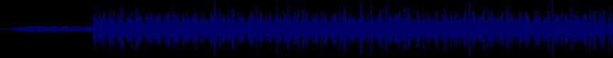 waveform of track #10383