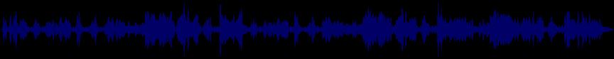 waveform of track #10398