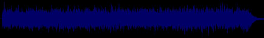 waveform of track #103031