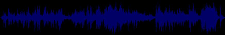 waveform of track #103046