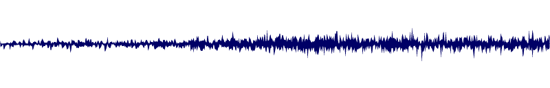 waveform of track #103070