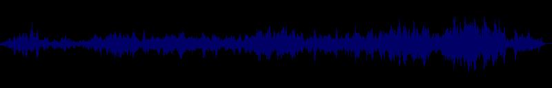 waveform of track #103107