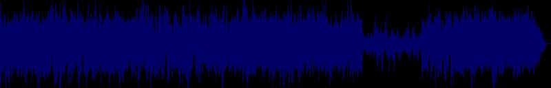 waveform of track #103158