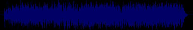 waveform of track #103266