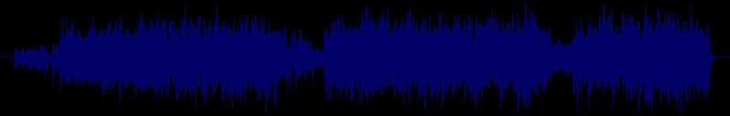waveform of track #103287
