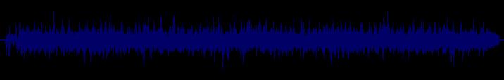 waveform of track #103304