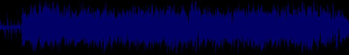 waveform of track #103308