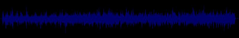 waveform of track #103313