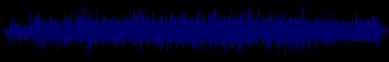 waveform of track #103505