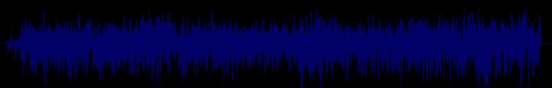 waveform of track #103564
