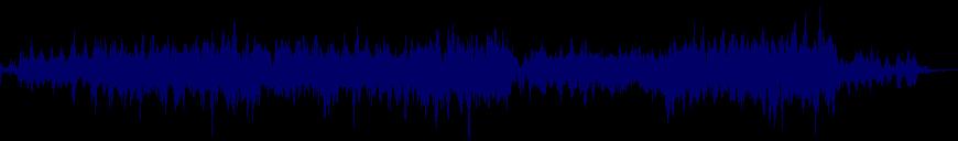 waveform of track #103571