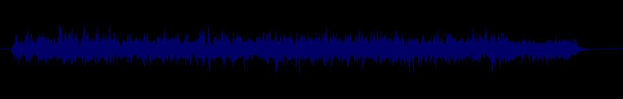 waveform of track #103574