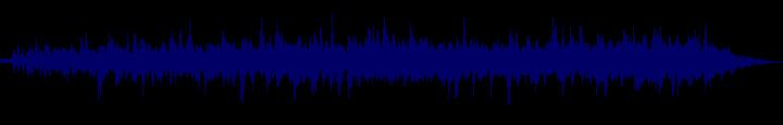 waveform of track #103603