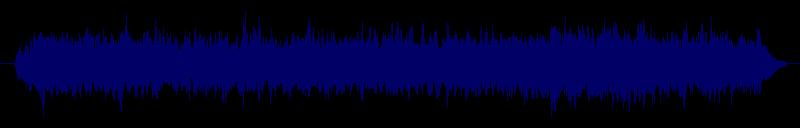 waveform of track #103619