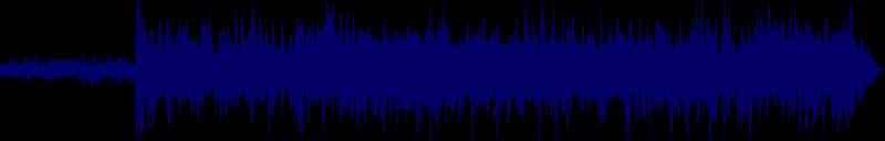 waveform of track #103695