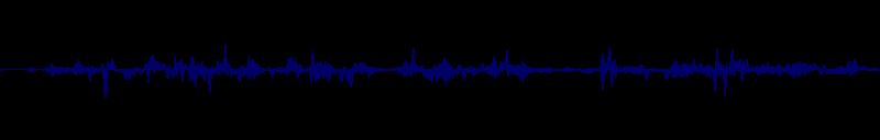 waveform of track #103701