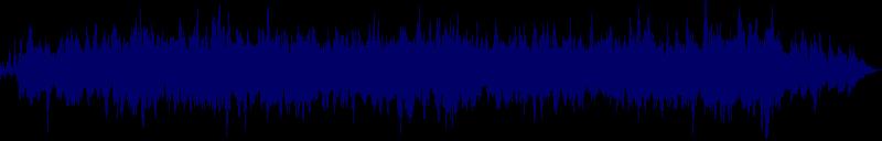 waveform of track #103703