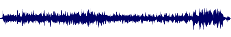 waveform of track #103785