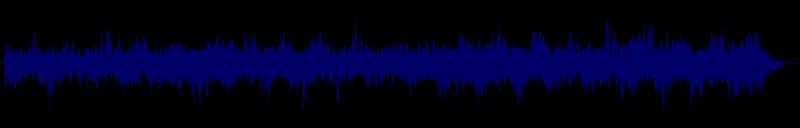 waveform of track #103881