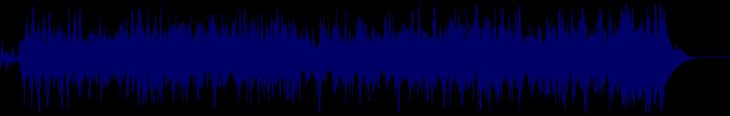 waveform of track #103886