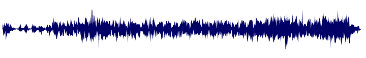waveform of track #103889