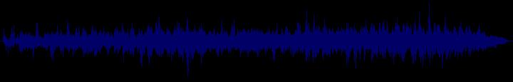 waveform of track #103898