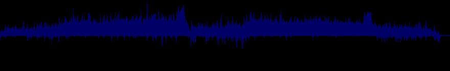 waveform of track #103986