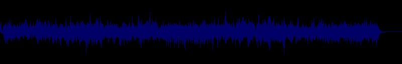 waveform of track #103987